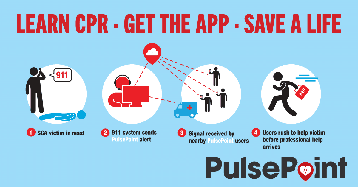 Learn CPR Get the App Save a Life Pulse Point