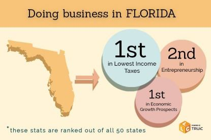 start-a-business-in-fl